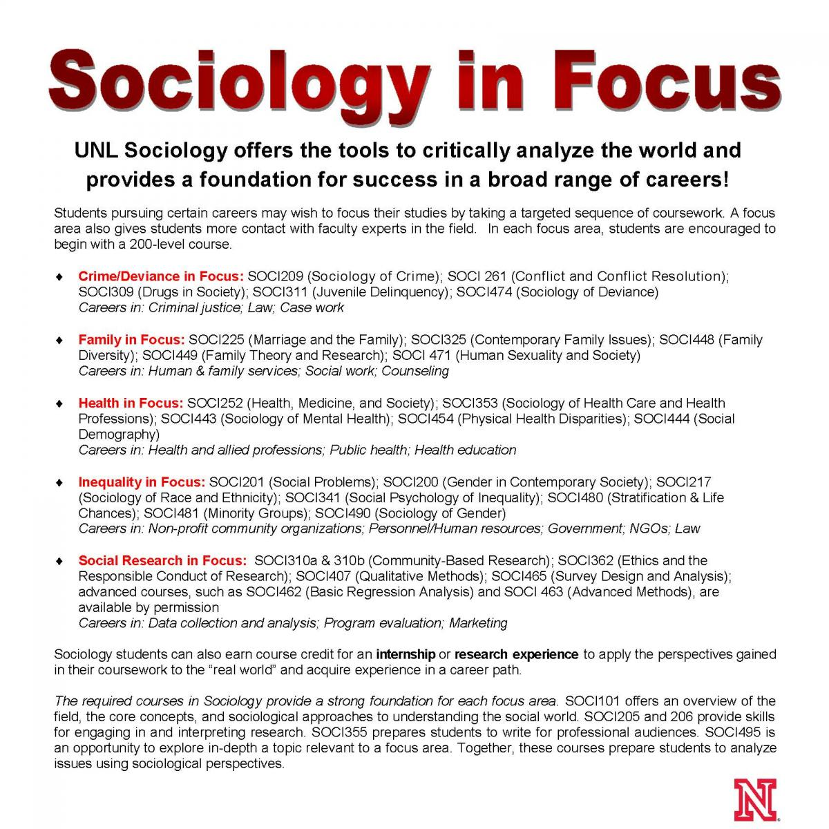 Focus areas in sociology